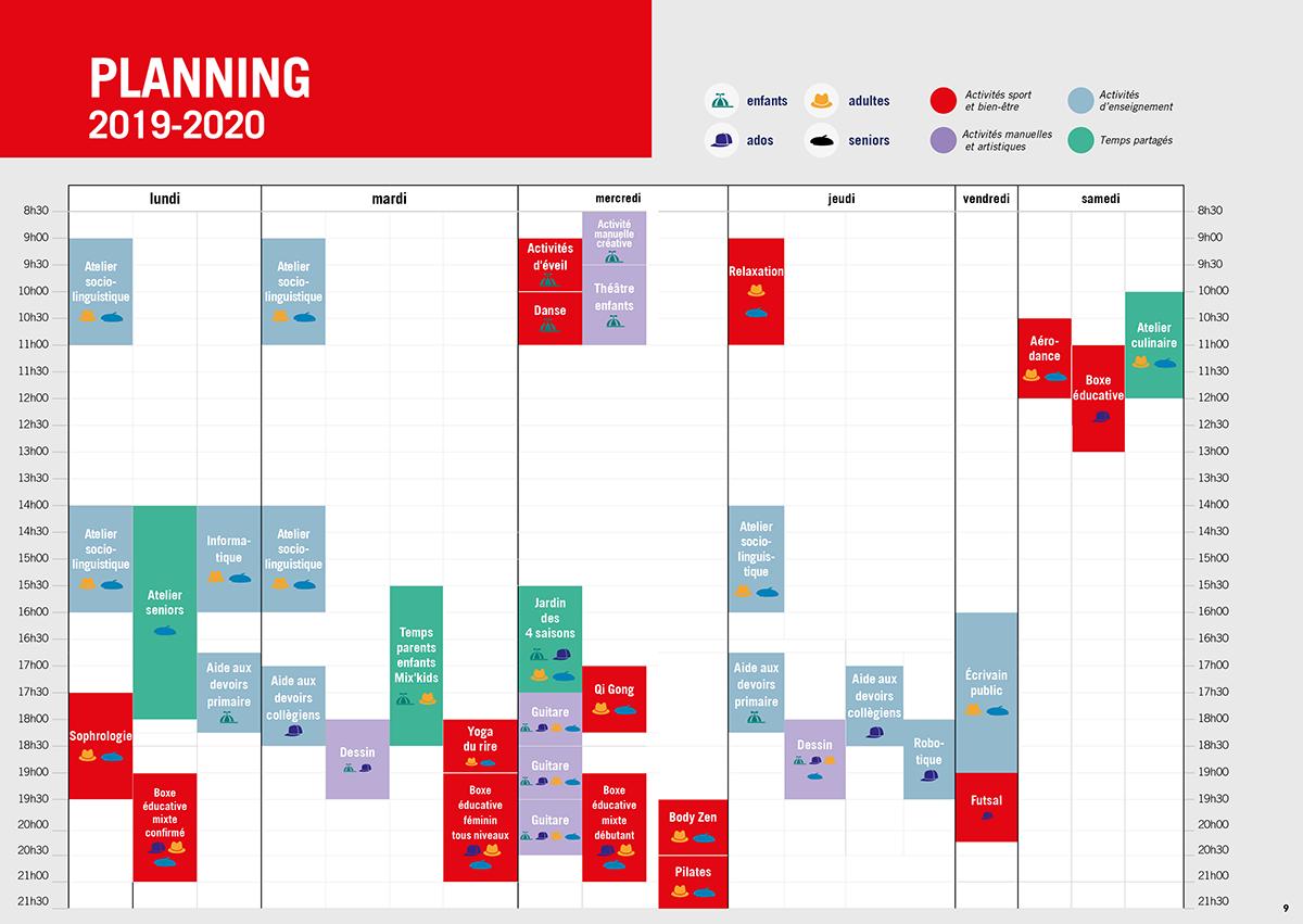 planning des activités du Mixcube 2019-2020
